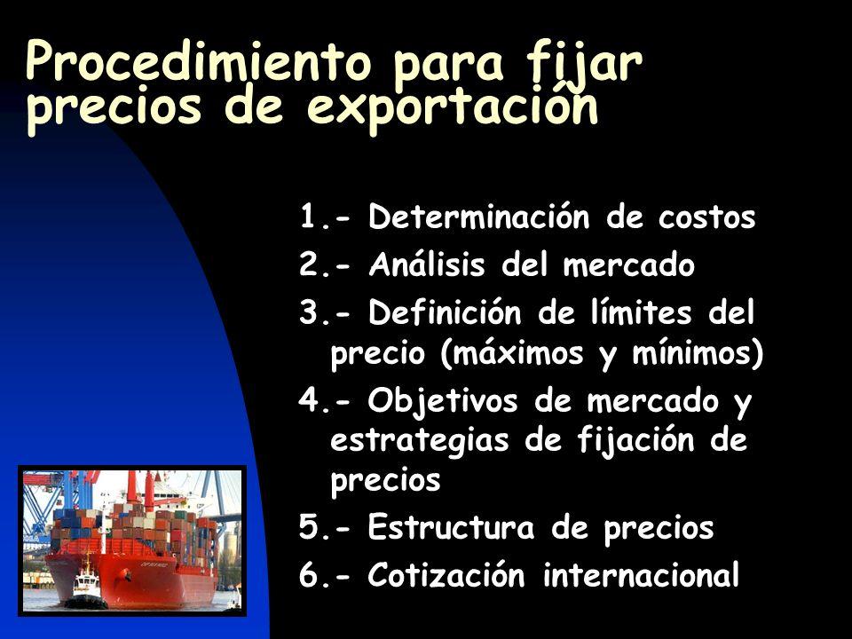 Composición costo exportación Costo exportación Costos primarios Gastos grales.