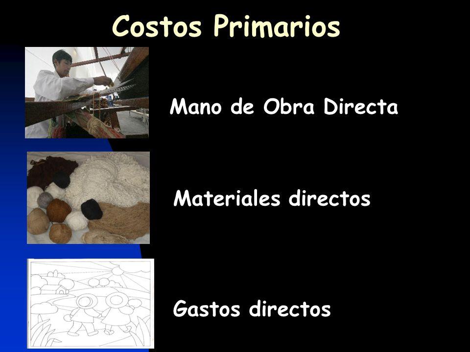 Gastos generales de fabricación Mano de obra indirecta Materiales indirectos Costos indirectos de fabricación