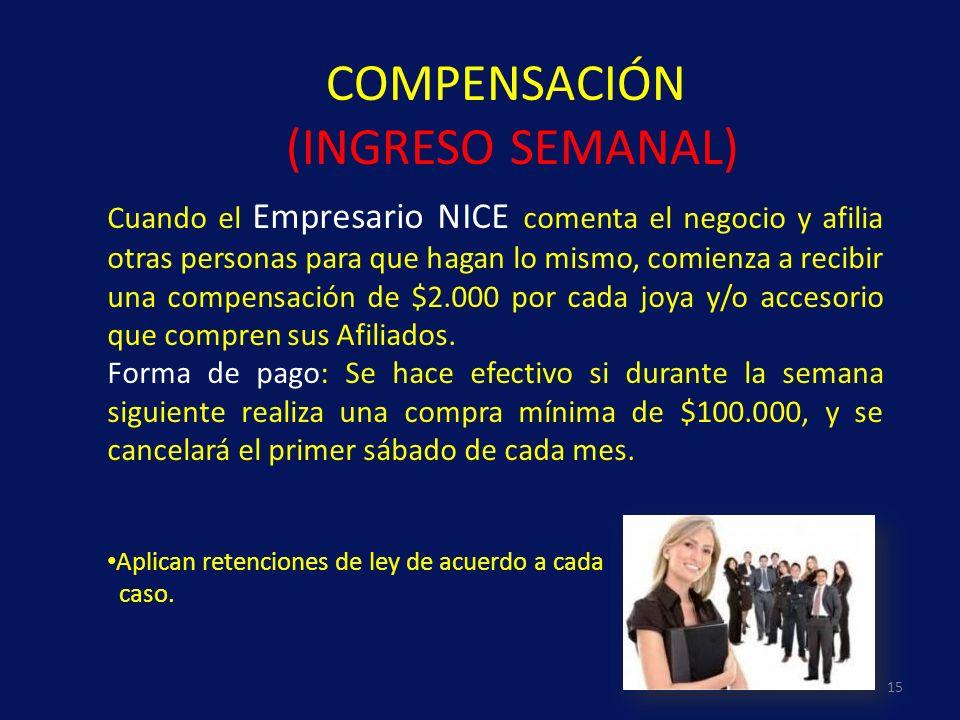 COMPENSACIÓN (INGRESO SEMANAL) 15 Cuando el Empresario NICE comenta el negocio y afilia otras personas para que hagan lo mismo, comienza a recibir una