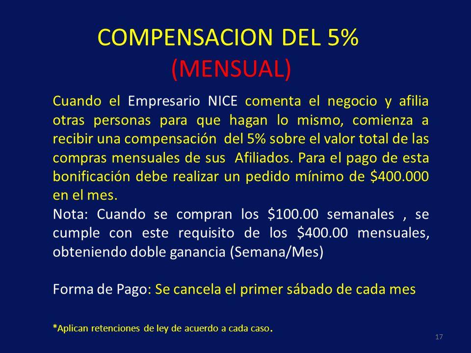 COMPENSACION DEL 5% (MENSUAL) 17 Cuando el Empresario NICE comenta el negocio y afilia otras personas para que hagan lo mismo, comienza a recibir una