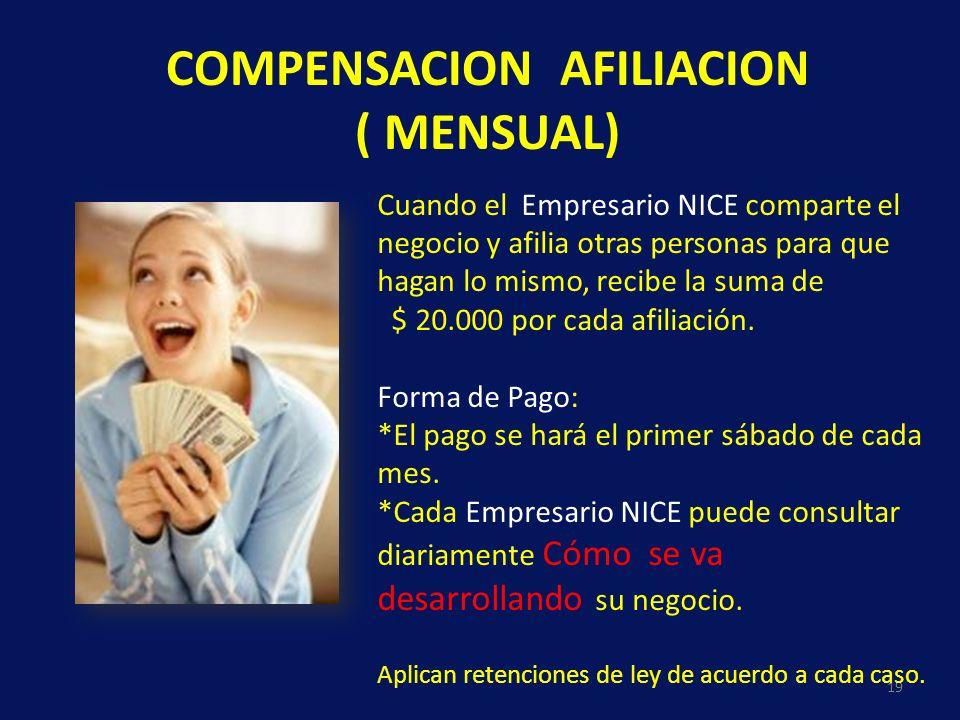 COMPENSACION AFILIACION ( MENSUAL) 19 Cuando el Empresario NICE comparte el negocio y afilia otras personas para que hagan lo mismo, recibe la suma de