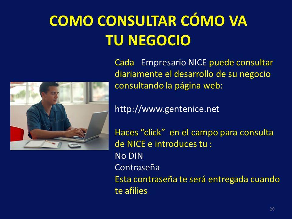 20 COMO CONSULTAR CÓMO VA TU NEGOCIO Cada Empresario NICE puede consultar diariamente el desarrollo de su negocio consultando la página web: http://ww