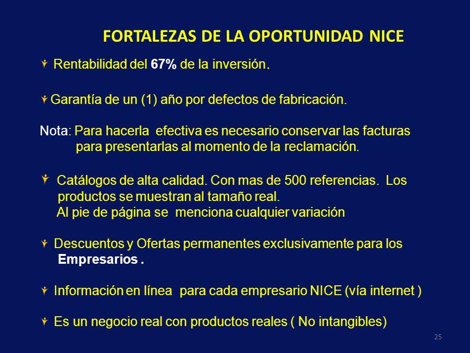 FORTALEZAS DE LA OPORTUNIDAD NICE 25 Rentabilidad del 67% de la inversión. Garantía de un (1) año por defectos de fabricación. Nota: Para hacerla efec