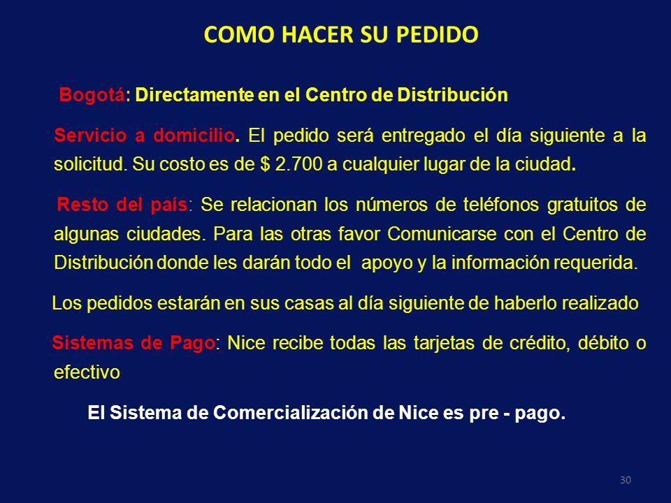 30 Bogotá: Directamente en el Centro de Distribución Servicio a domicilio. El pedido será entregado el día siguiente a la solicitud. Su costo es de $