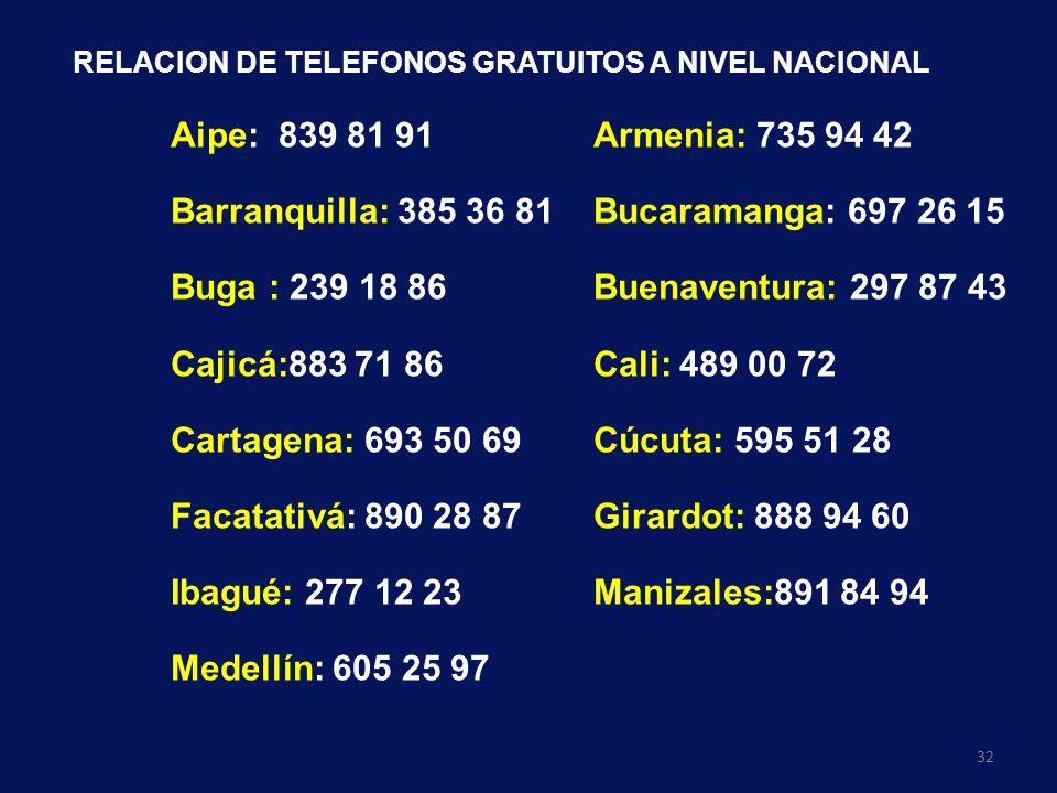 32 RELACION DE TELEFONOS GRATUITOS A NIVEL NACIONAL Aipe: 839 81 91Armenia: 735 94 42 Barranquilla: 385 36 81Bucaramanga: 697 26 15 Buga : 239 18 86Bu