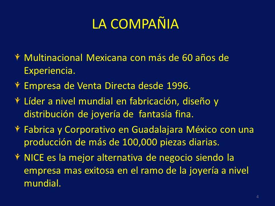 Multinacional Mexicana con más de 60 años de Experiencia. Empresa de Venta Directa desde 1996. Líder a nivel mundial en fabricación, diseño y distribu