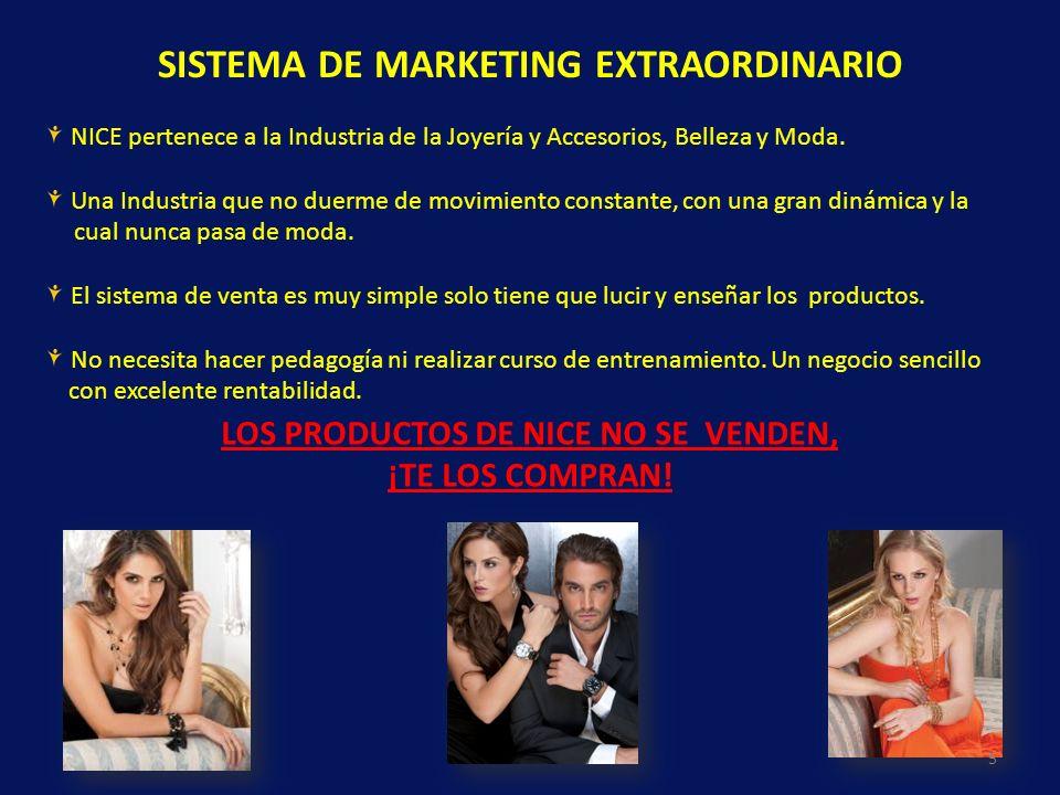 SISTEMA DE MARKETING EXTRAORDINARIO NICE pertenece a la Industria de la Joyería y Accesorios, Belleza y Moda. Una Industria que no duerme de movimient