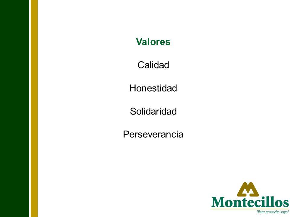 Valores Calidad Honestidad Solidaridad Perseverancia