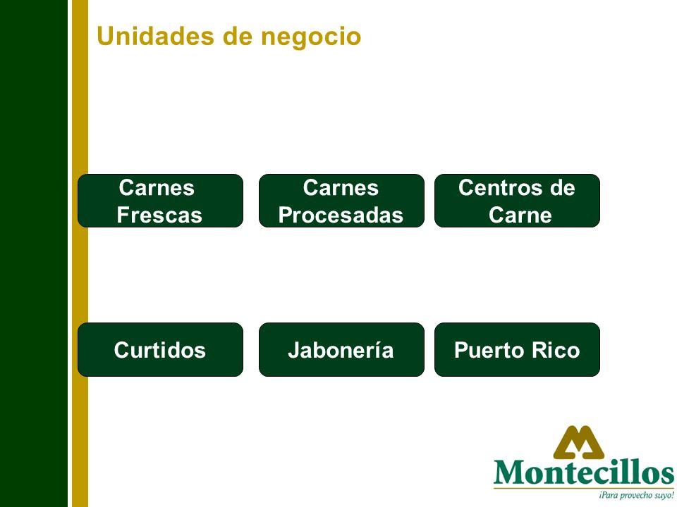 Centros de Carne Unidades de negocio Carnes Frescas Puerto RicoCurtidosJabonería Carnes Procesadas