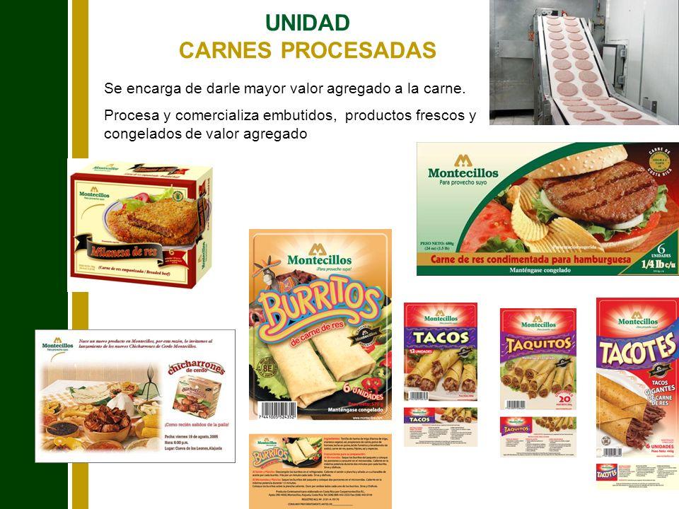 UNIDAD CARNES PROCESADAS Se encarga de darle mayor valor agregado a la carne. Procesa y comercializa embutidos, productos frescos y congelados de valo