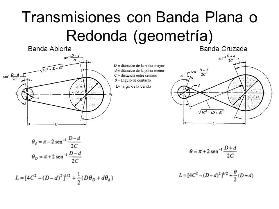 Transmisiones con Banda en V (Análisis de Fuerzas)