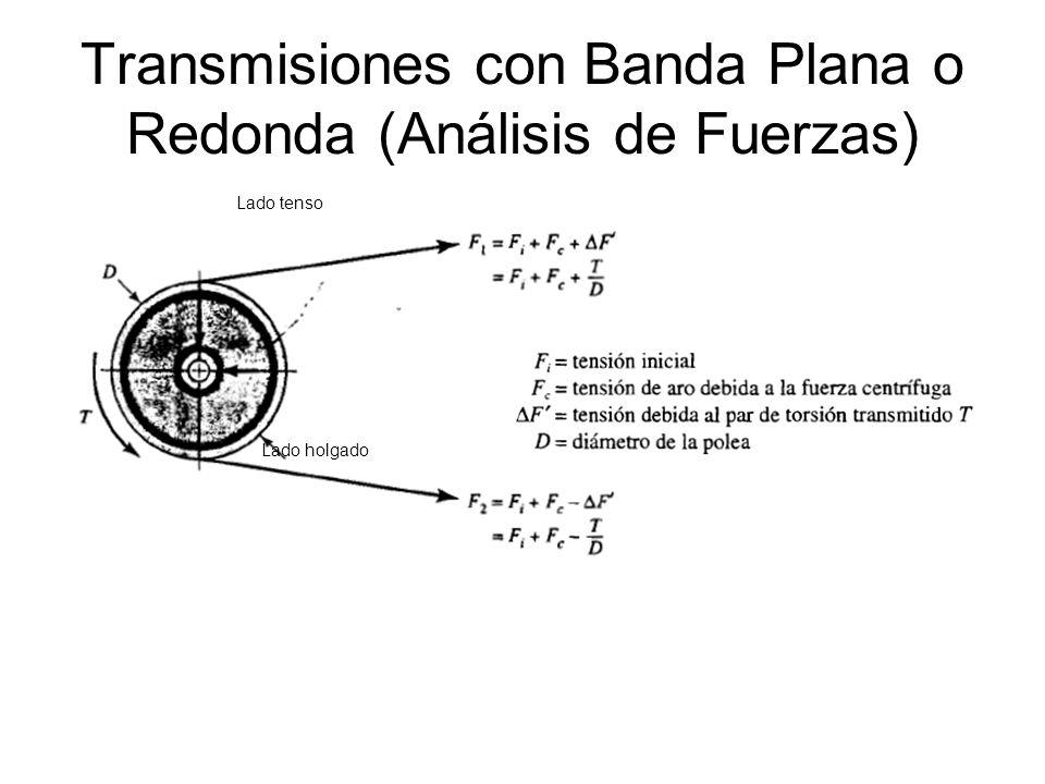 Análisis de Fuerzas DCL de un elemento infinitesimal de una banda en contacto con una polea Condiciones de Borde F(θ=0)=F 2 F(θ=φ)=F 1 dS = fuerza centripeta ΣF = 0 9.8 [m/s^2] = 32.2 [ft/s^2] w : [lbf] 1 [lbf] = 4.44 [N]