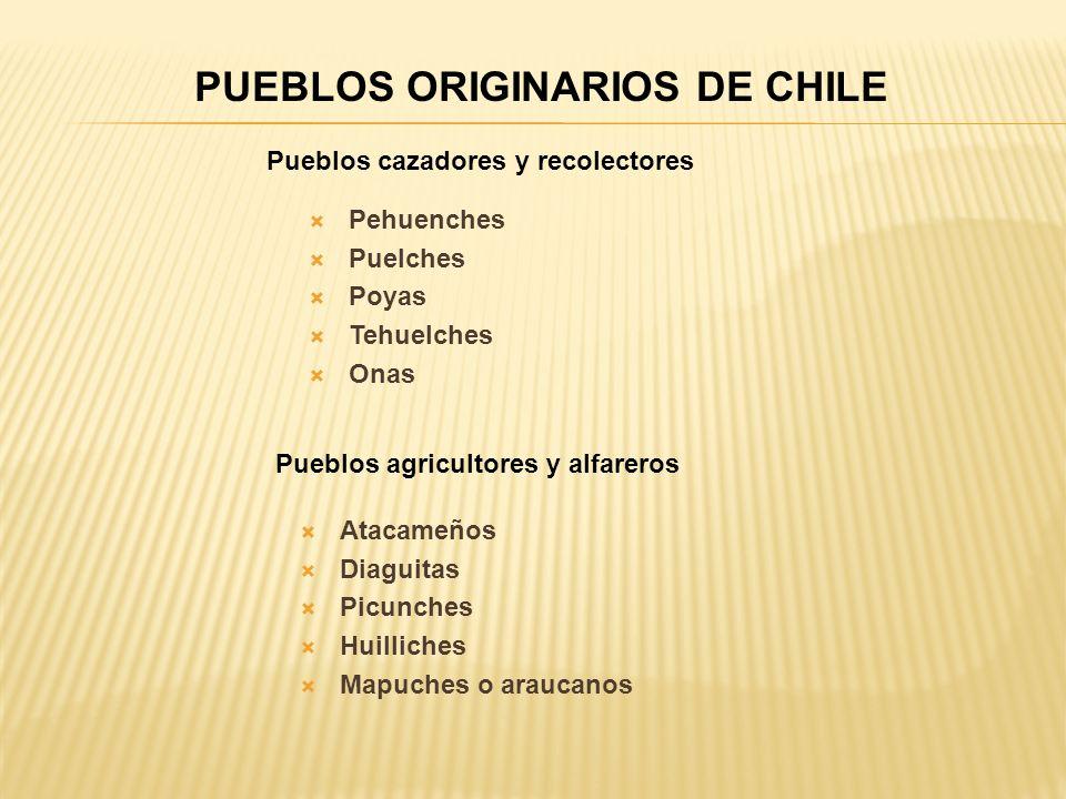 PUEBLOS ORIGINARIOS DE CHILE Pueblos cazadores y recolectores Pehuenches Puelches Poyas Tehuelches Onas Pueblos agricultores y alfareros Atacameños Diaguitas Picunches Huilliches Mapuches o araucanos