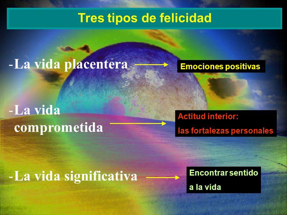 -La vida placentera -La vida comprometida -La vida significativa Tres tipos de felicidad Actitud interior: las fortalezas personales Encontrar sentido