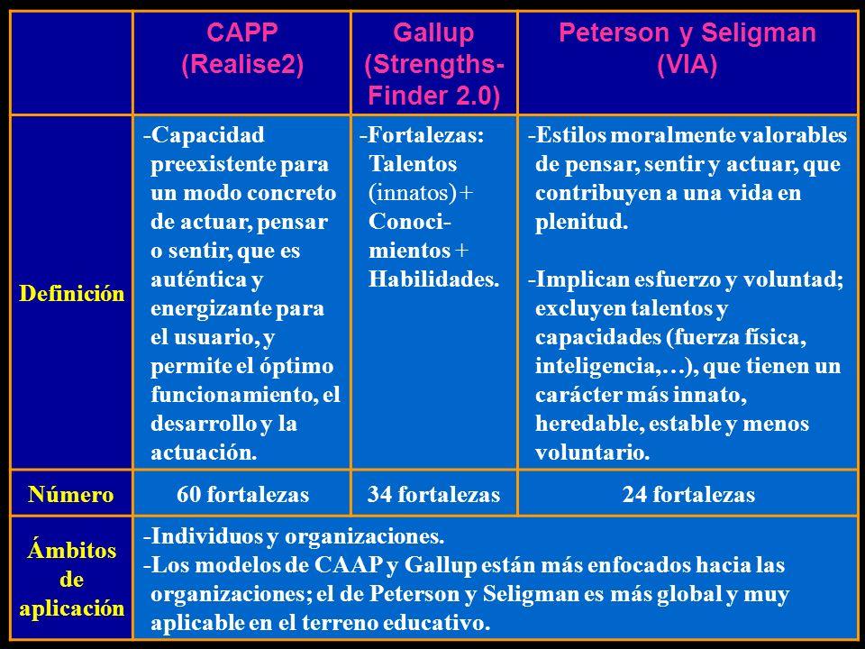 CAPP (Realise2) Gallup (Strengths- Finder 2.0) Peterson y Seligman (VIA) Definición -Capacidad preexistente para un modo concreto de actuar, pensar o