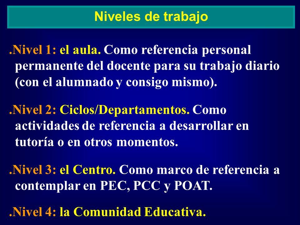 .Nivel 1: el aula. Como referencia personal permanente del docente para su trabajo diario (con el alumnado y consigo mismo)..Nivel 2: Ciclos/Departame