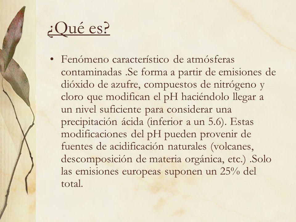 ¿Qué es? Fenómeno característico de atmósferas contaminadas.Se forma a partir de emisiones de dióxido de azufre, compuestos de nitrógeno y cloro que m