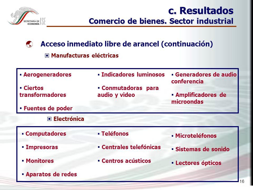 16 c. Resultados Comercio de bienes.