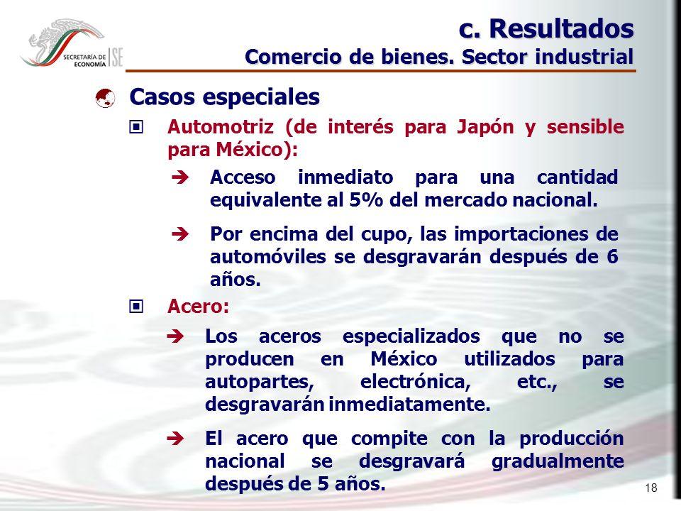 18 c. Resultados Comercio de bienes.