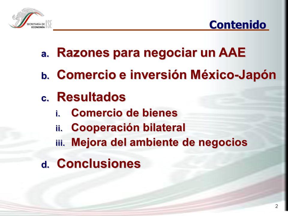 2 a. Razones para negociar un AAE b. Comercio e inversión México-Japón c. Resultados i. Comercio de bienes ii. Cooperación bilateral iii. Mejora del a