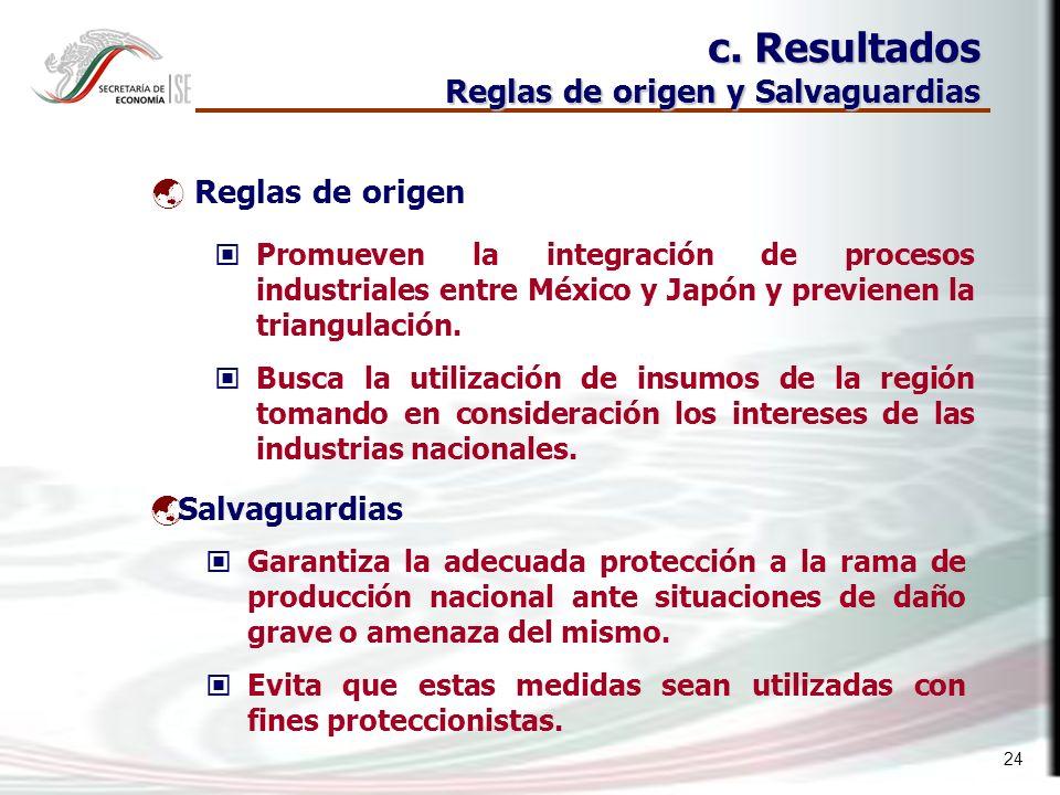 24 c. Resultados Reglas de origen y Salvaguardias Reglas de origen Promueven la integración de procesos industriales entre México y Japón y previenen