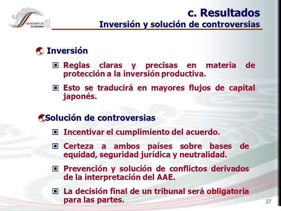 27 c. Resultados Inversión y solución de controversias Inversión Inversión Reglas claras y precisas en materia de protección a la inversión productiva