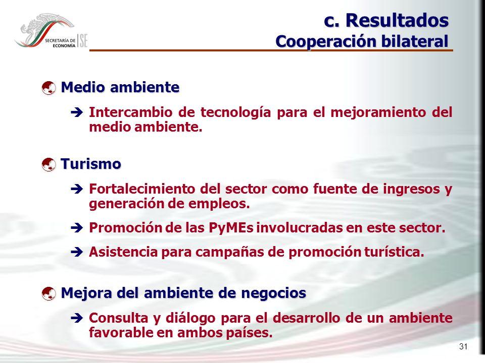 31 Mejora del ambiente de negocios Mejora del ambiente de negocios Consulta y diálogo para el desarrollo de un ambiente favorable en ambos países.