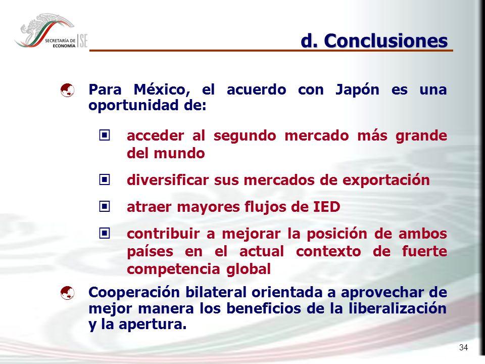34 d. Conclusiones Para México, el acuerdo con Japón es una oportunidad de: acceder al segundo mercado más grande del mundo diversificar sus mercados