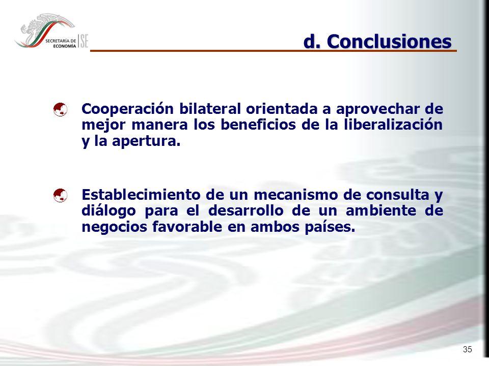 35 d. Conclusiones Cooperación bilateral orientada a aprovechar de mejor manera los beneficios de la liberalización y la apertura. Establecimiento de