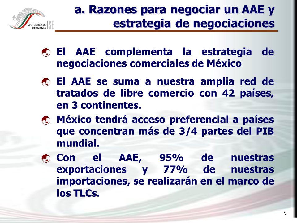 5 a. Razones para negociar un AAE y estrategia de negociaciones El AAE complementa la estrategia de negociaciones comerciales de México El AAE se suma
