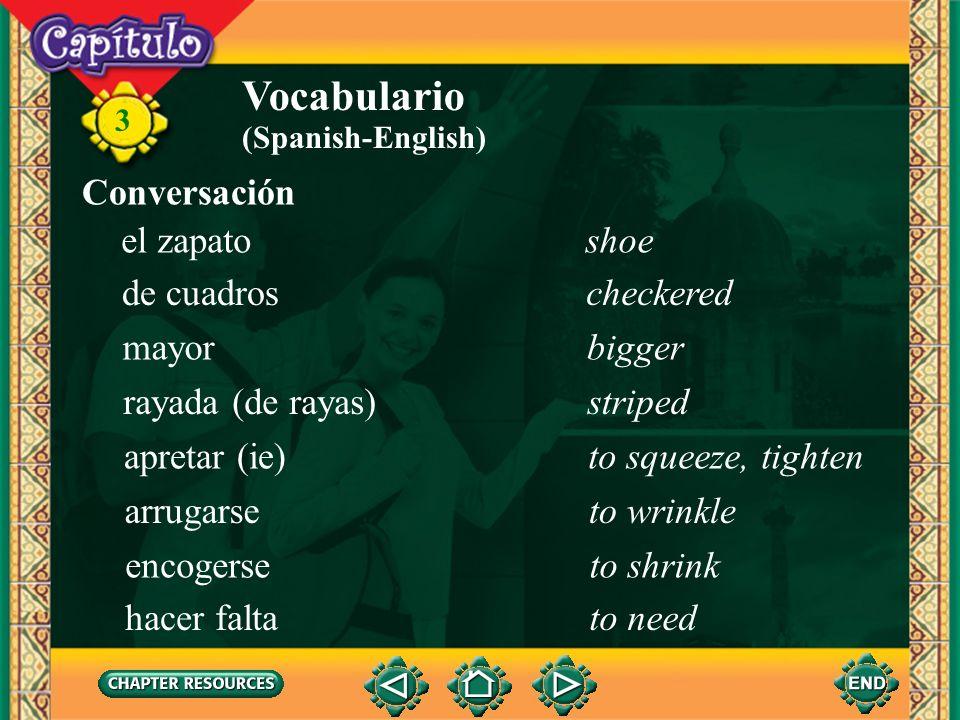 3 Vocabulario el puntostitch (Spanish-English) el saco cruzadotwill jacket la solapalapel la suelasole (shoes) el suétersweater el tacónheel la telafa