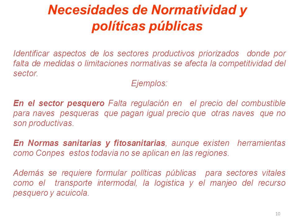 Necesidades de Normatividad y políticas públicas Identificar aspectos de los sectores productivos priorizados donde por falta de medidas o limitaciones normativas se afecta la competitividad del sector.