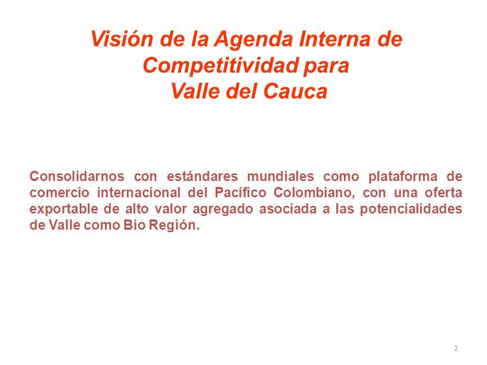 Visión de la Agenda Interna de Competitividad para Valle del Cauca Consolidarnos con estándares mundiales como plataforma de comercio internacional del Pacífico Colombiano, con una oferta exportable de alto valor agregado asociada a las potencialidades de Valle como Bio Región.