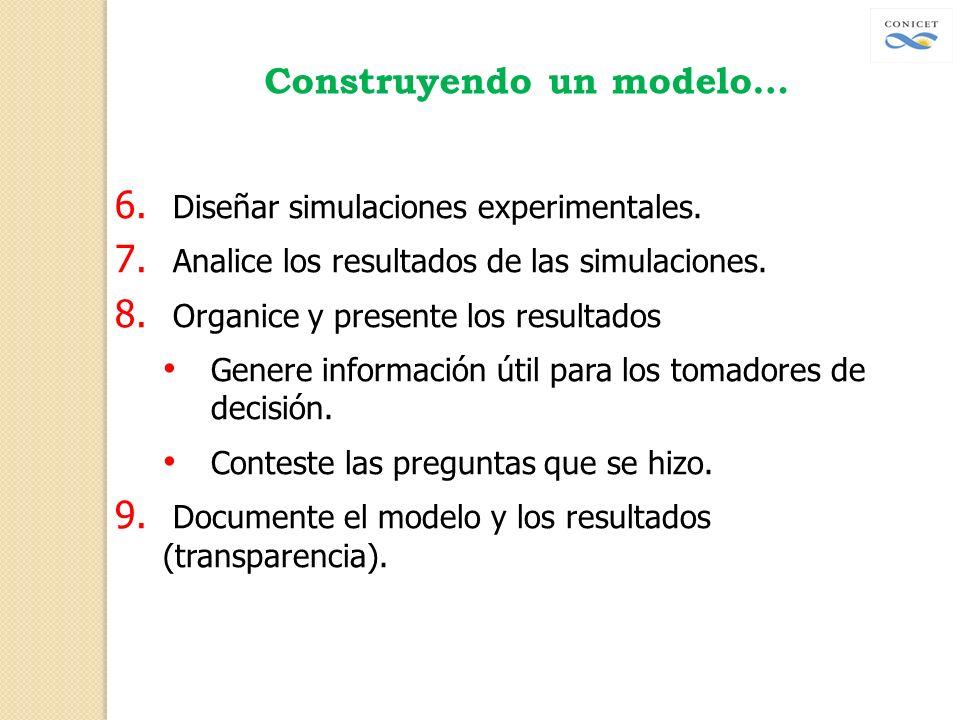Construyendo un modelo… 6. Diseñar simulaciones experimentales. 7. Analice los resultados de las simulaciones. 8. Organice y presente los resultados G