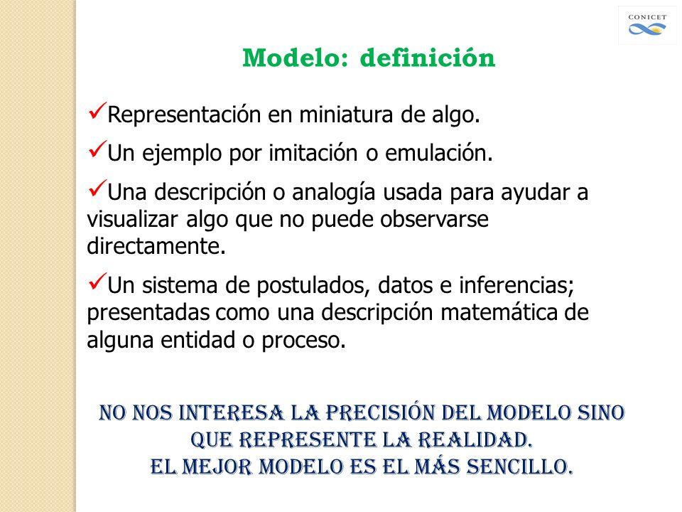 Modelo: definición Representación en miniatura de algo. Un ejemplo por imitación o emulación. Una descripción o analogía usada para ayudar a visualiza