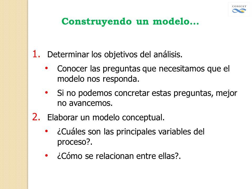 Construyendo un modelo… 1. Determinar los objetivos del análisis. Conocer las preguntas que necesitamos que el modelo nos responda. Si no podemos conc