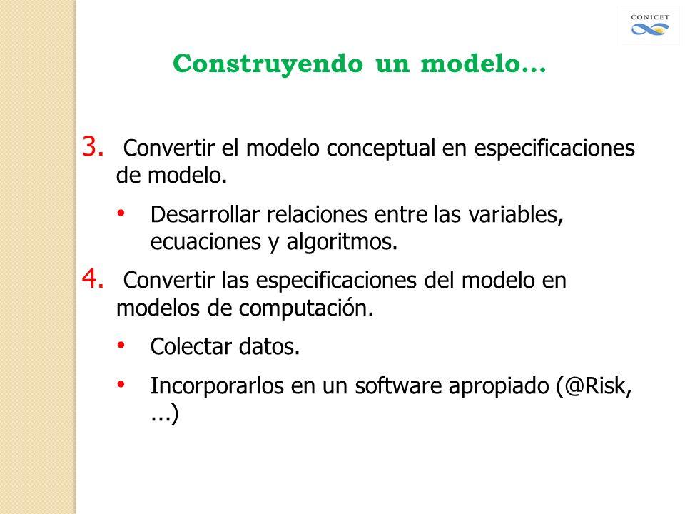 Construyendo un modelo… 3. Convertir el modelo conceptual en especificaciones de modelo. Desarrollar relaciones entre las variables, ecuaciones y algo