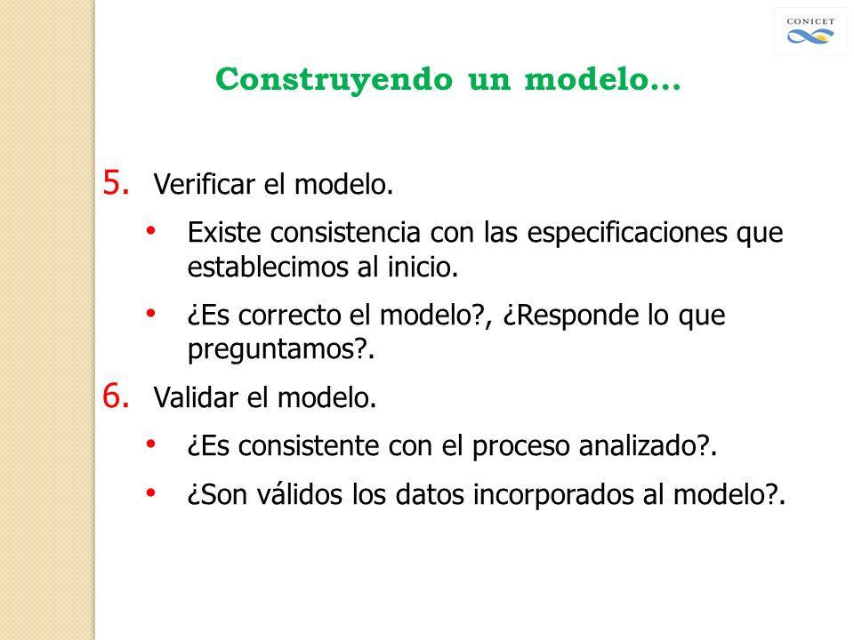 Construyendo un modelo… 5. Verificar el modelo. Existe consistencia con las especificaciones que establecimos al inicio. ¿Es correcto el modelo?, ¿Res