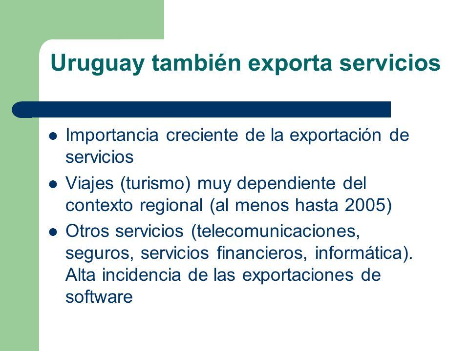 Importancia creciente de la exportación de servicios Viajes (turismo) muy dependiente del contexto regional (al menos hasta 2005) Otros servicios (tel