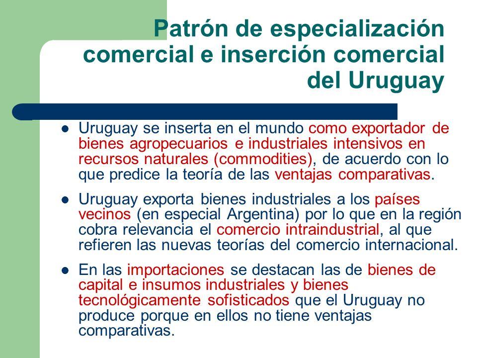 Patrón de especialización comercial e inserción comercial del Uruguay Uruguay se inserta en el mundo como exportador de bienes agropecuarios e industr