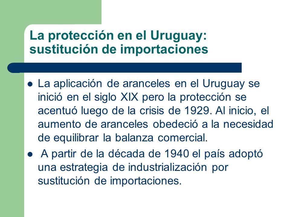 La protección en el Uruguay: sustitución de importaciones La aplicación de aranceles en el Uruguay se inició en el siglo XIX pero la protección se ace