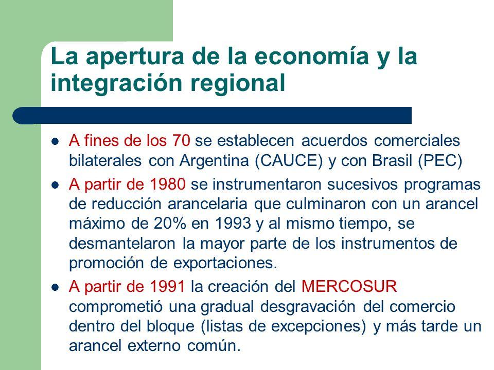 La apertura de la economía y la integración regional A fines de los 70 se establecen acuerdos comerciales bilaterales con Argentina (CAUCE) y con Bras