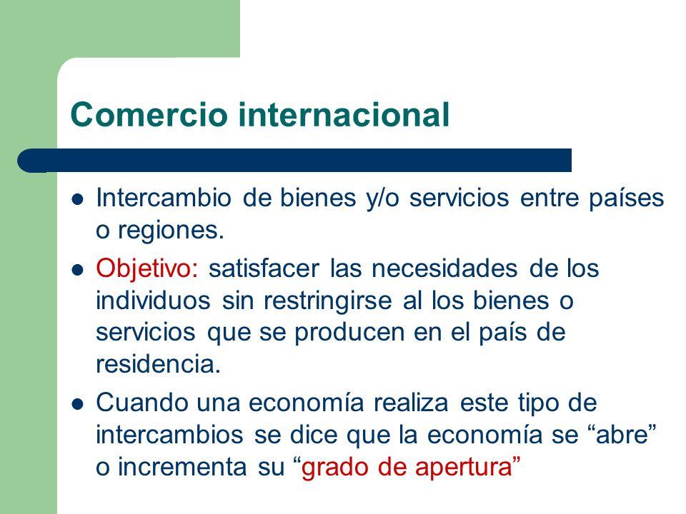 Comercio internacional Intercambio de bienes y/o servicios entre países o regiones. Objetivo: satisfacer las necesidades de los individuos sin restrin