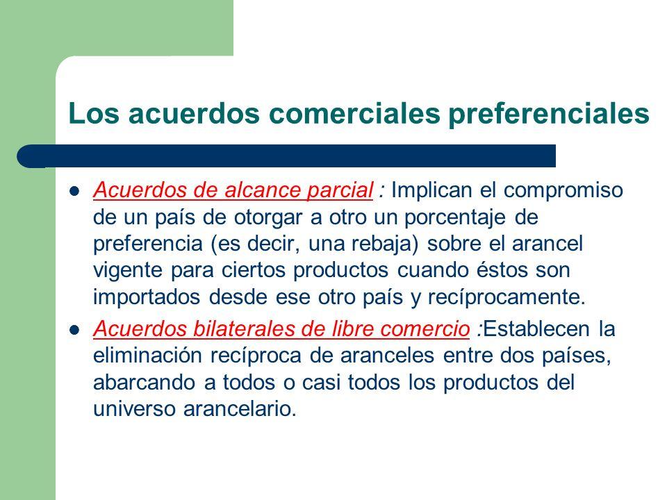 Los acuerdos comerciales preferenciales Acuerdos de alcance parcial : Implican el compromiso de un país de otorgar a otro un porcentaje de preferencia