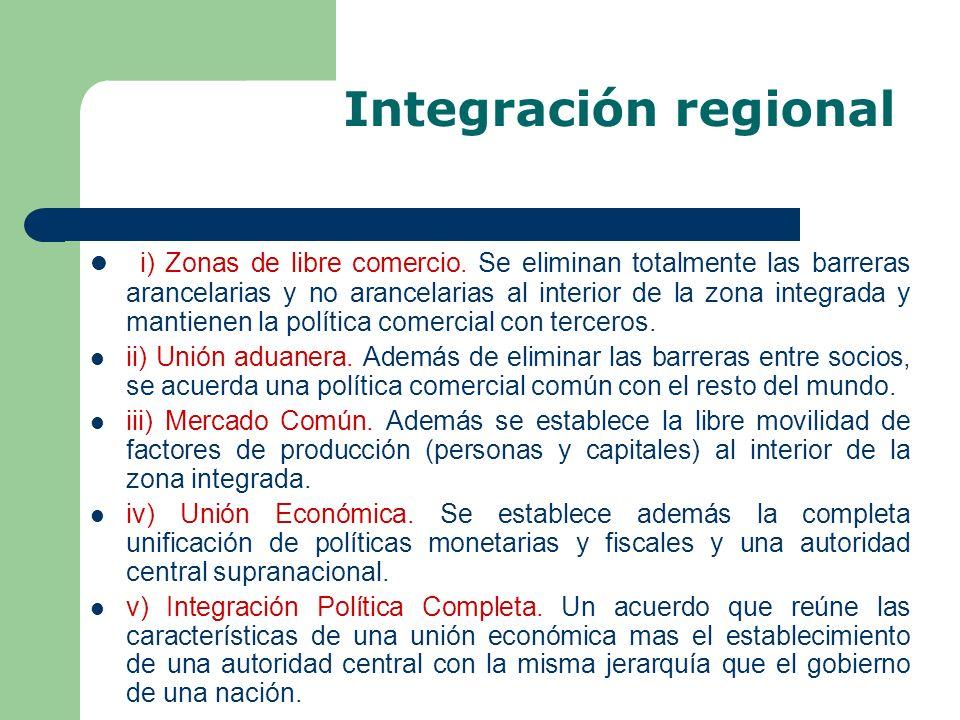 Integración regional i) Zonas de libre comercio. Se eliminan totalmente las barreras arancelarias y no arancelarias al interior de la zona integrada y