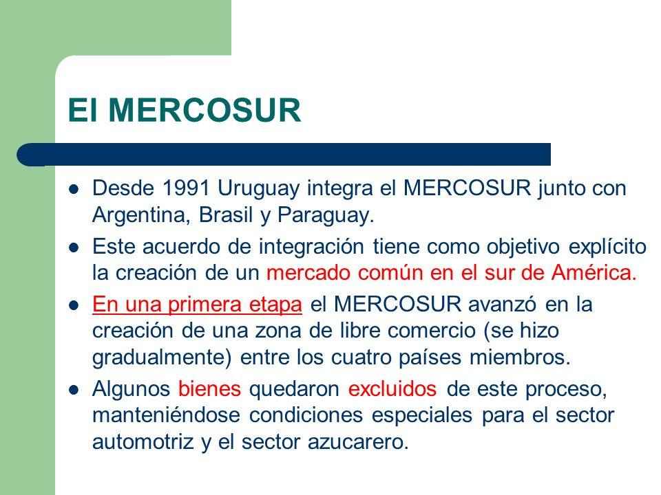 El MERCOSUR Desde 1991 Uruguay integra el MERCOSUR junto con Argentina, Brasil y Paraguay. Este acuerdo de integración tiene como objetivo explícito l