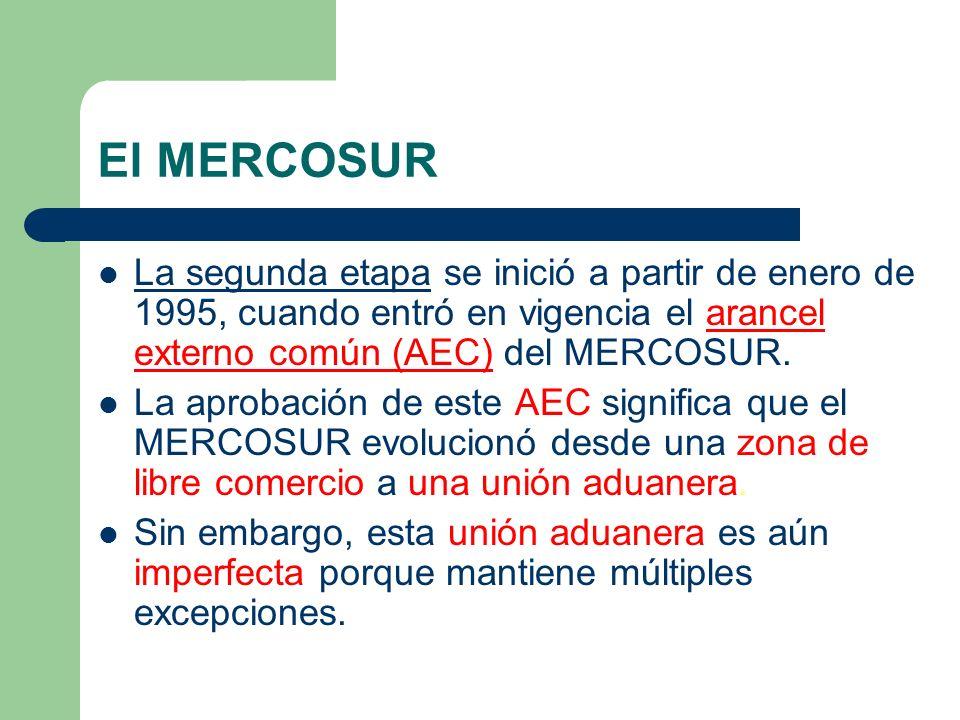 El MERCOSUR La segunda etapa se inició a partir de enero de 1995, cuando entró en vigencia el arancel externo común (AEC) del MERCOSUR. La aprobación