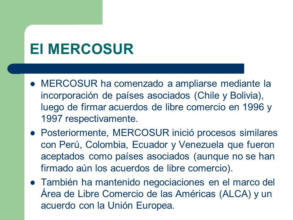 El MERCOSUR MERCOSUR ha comenzado a ampliarse mediante la incorporación de países asociados (Chile y Bolivia), luego de firmar acuerdos de libre comer