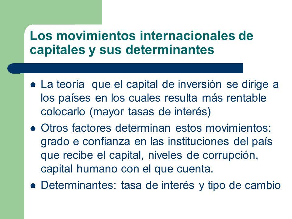 Los movimientos internacionales de capitales y sus determinantes La teoría que el capital de inversión se dirige a los países en los cuales resulta má