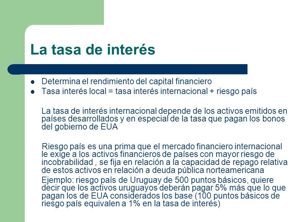 La tasa de interés Determina el rendimiento del capital financiero Tasa interés local = tasa interés internacional + riesgo país La tasa de interés in